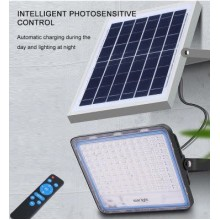 PHA SOLAR 200 WATTS SCOPE MODEL